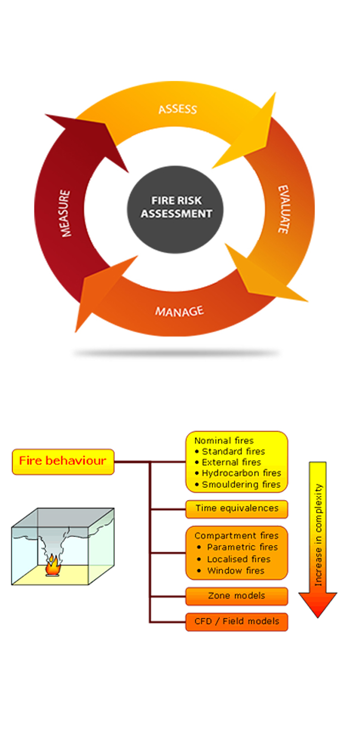 fire-solution